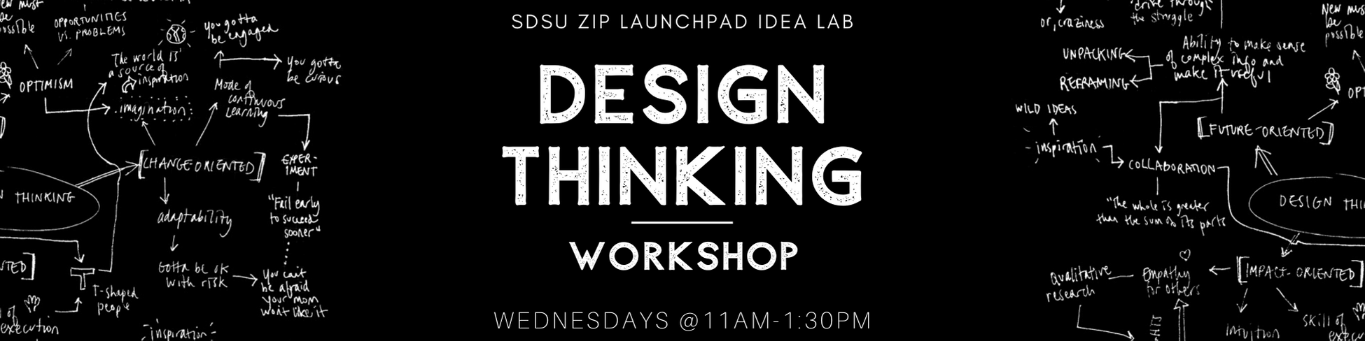 Design Thinking Workshop - ZIP Launchpad Idea Lab